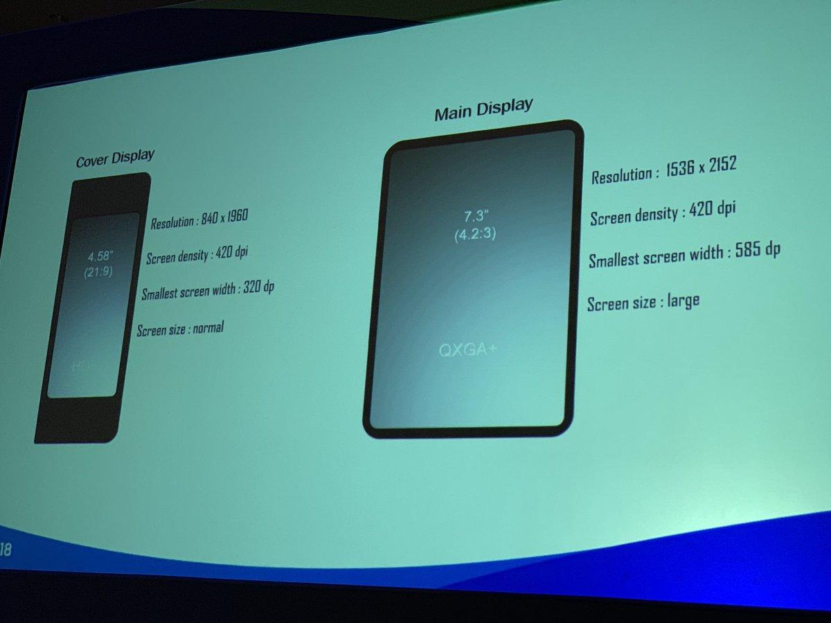 Czê¶æ specyfikacji Samsung Infinity Flex