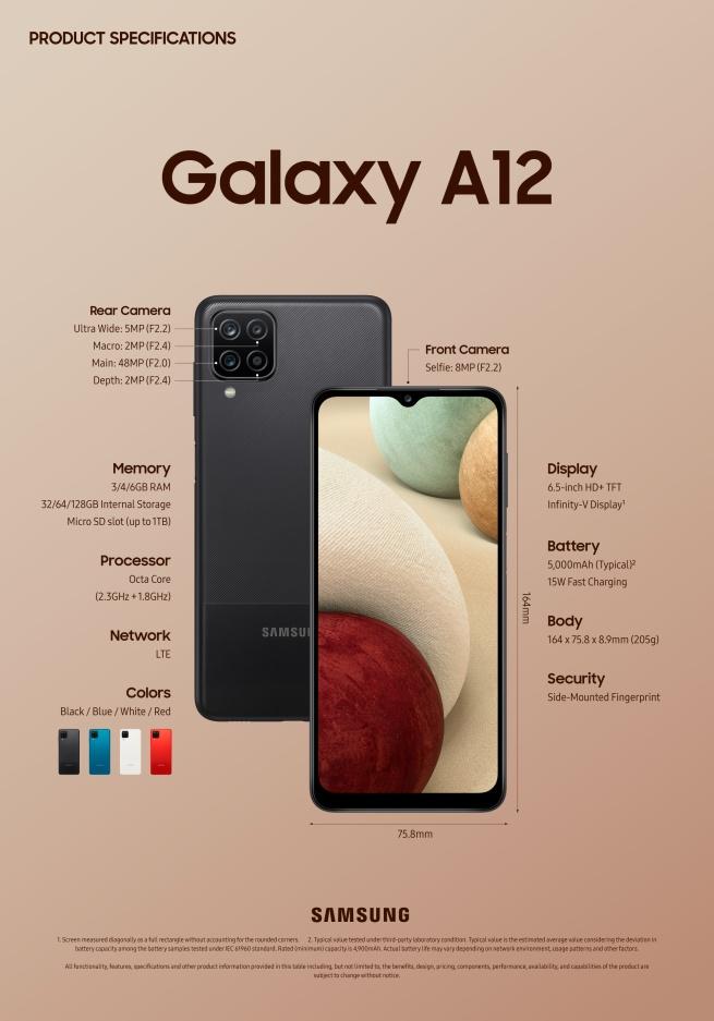 Samsung Galaxy A12, czyli nowy koreañski bud¿etowiec