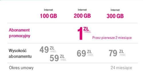 Promocja T-Mobile: 2 miesi±ce internetu domowego za 1 z³