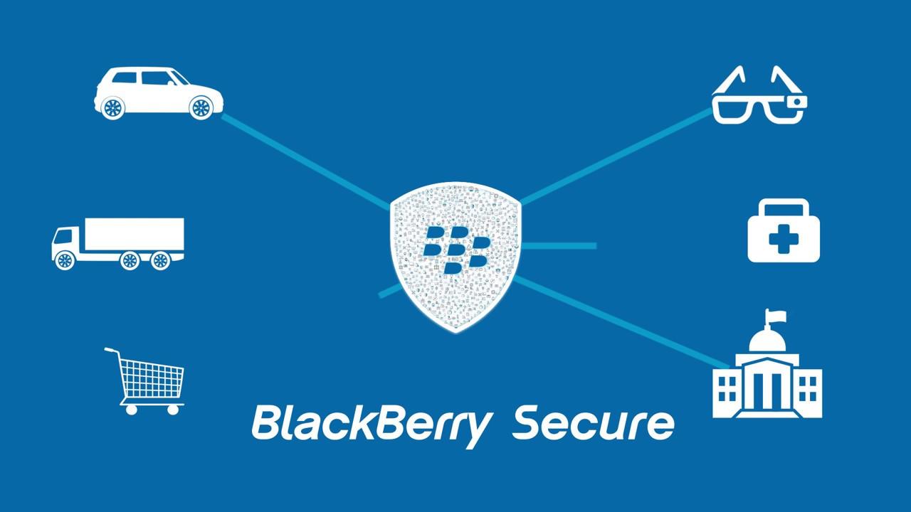 BlackBerry planuje licencjonowaæ now±, w³asn± wersjê Androida