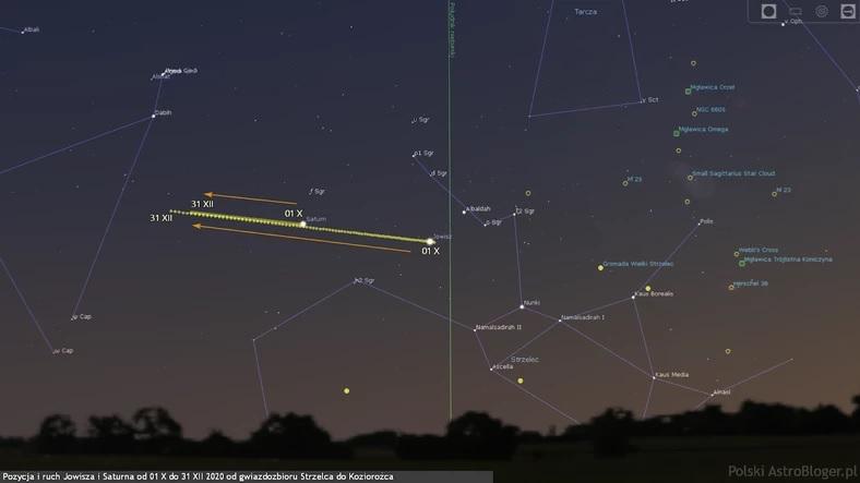 Ma dzi¶ miejsce koniunkcja Jowisza i Saturna. Rzadkie zjawisko astronomiczne