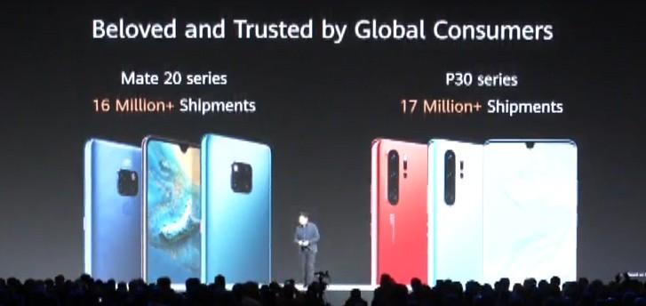 Huawei P30 i Mate 20 sprzedanych ju¿ 33 miliony sztuk