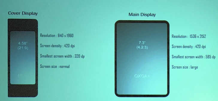 Pierwsze wie¶ci na temat sk³adanego telefonu od Samsunga.