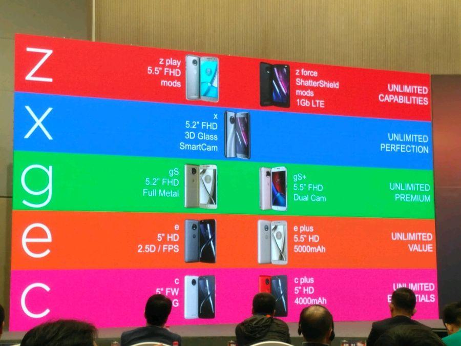 Poznali¶my szczegó³y na temat ekranu oraz wariantów kolorystycznych Moto G5S