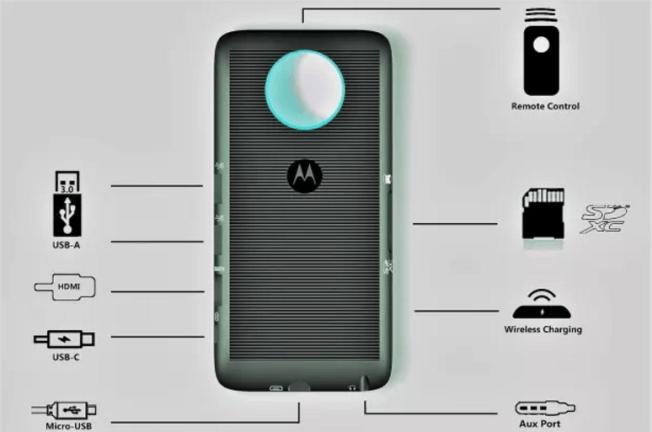 Storage Mod, du¿a modyfikacja Moto Mod