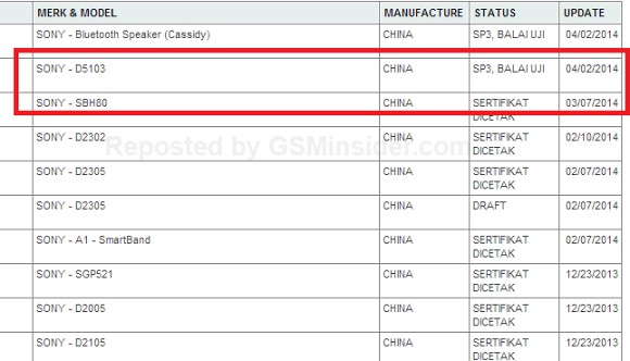 Xperia G ujawniona w Indonezji?