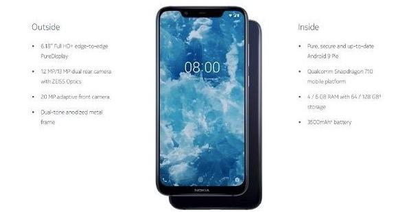 No i mamy to!!! Nokia 8.1: specifikacja u nas