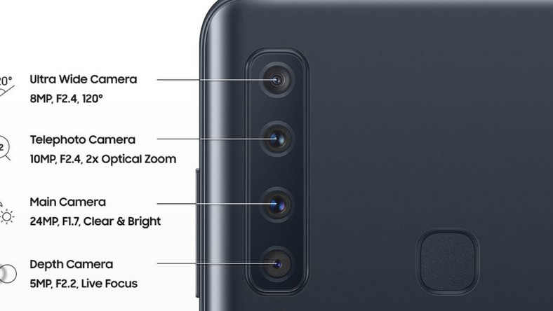 Render pokazuje poczwórny aparat Samsunga Galaxy A9