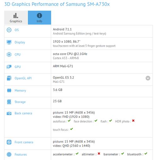 Byæ-mo¿e Samsung Galaxy A7 (2018) pojawi³ siê na GFXBench