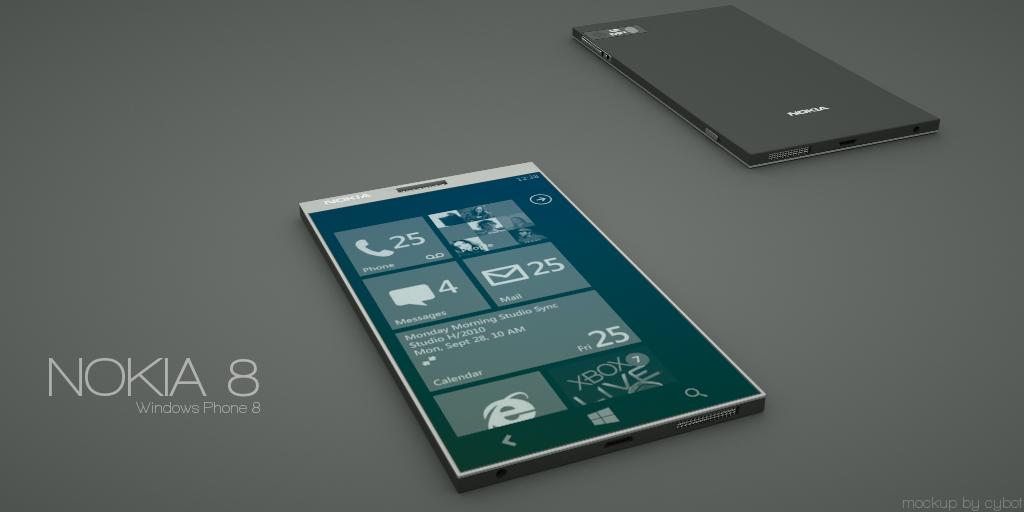 Nokia 8, koncept