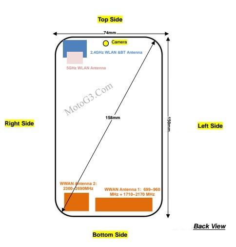 Wyciek³y wymiary Moto G5 Plus