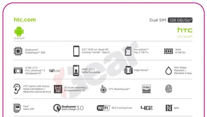 Wyciek³a specyfikacja HTC U 11