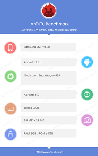 Galaxy Note 8 otrzyma³ 179000 punktów na AnTuTu