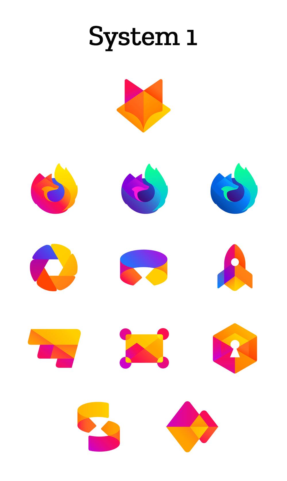 Firefox zmienia ikonê