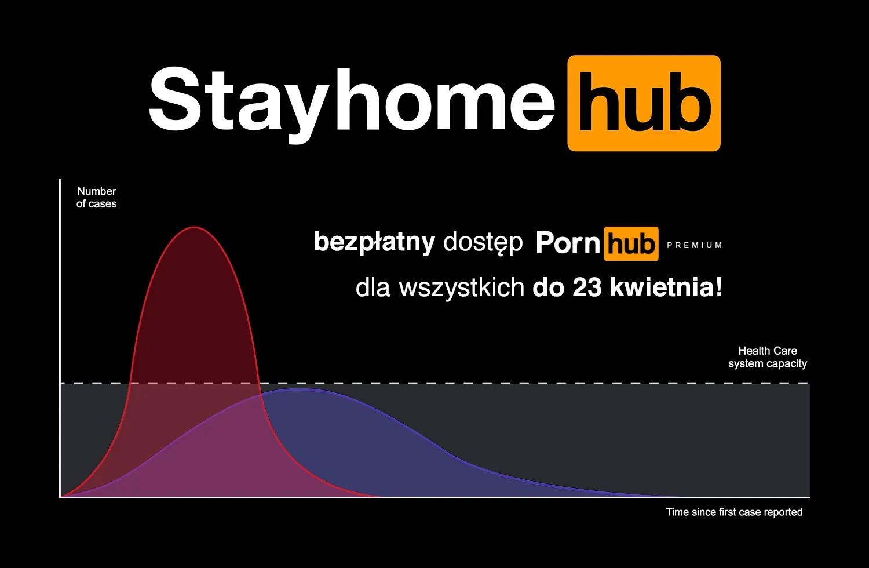 Koronawirus ma swoje zalety, czyli jak Pornhub daje nam miesi±c darmowej us³ugi Premium