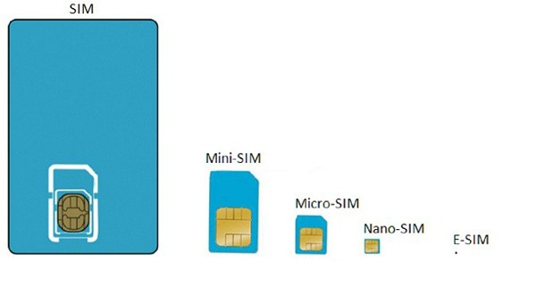 Orange ju¿ wkrótce bêdzie obs³ugiwa³ technologiê e-SIM