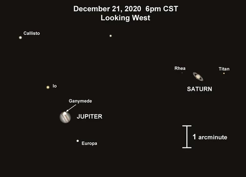 W grudniu na niebosk³onie zobaczymy wyj±tkowo rzadki uk³ad planetarny