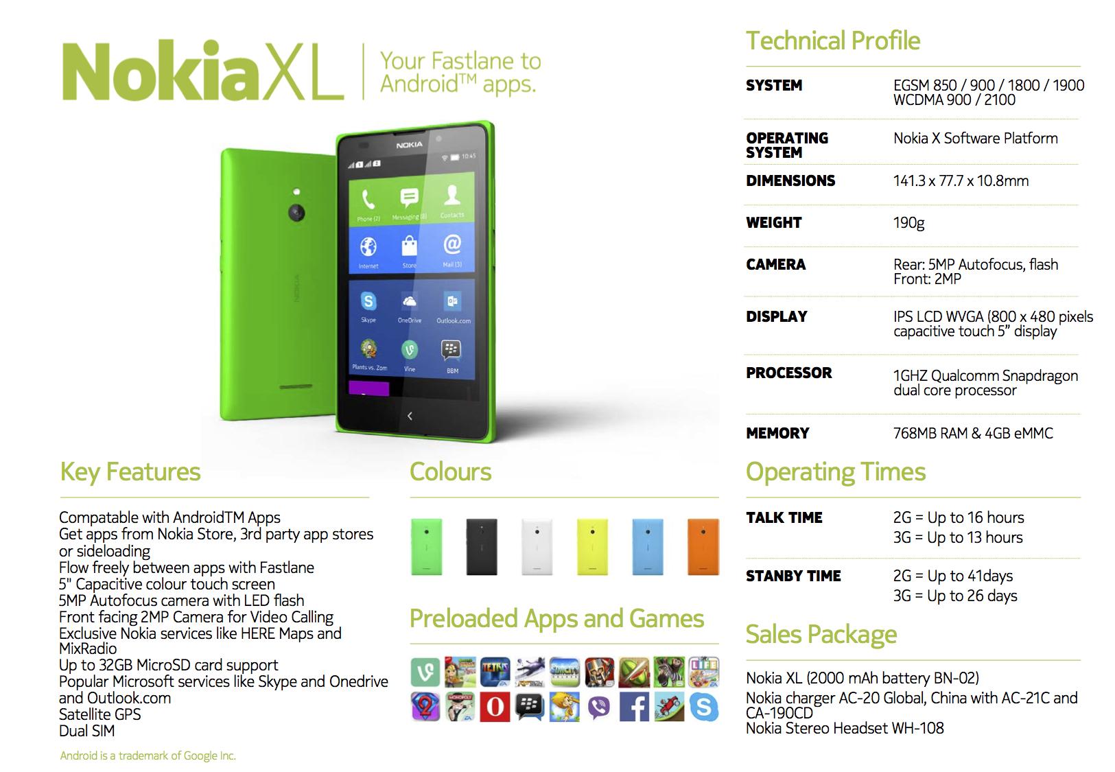 Najnowsza Nokia z serii X  o nazwie Nokia XL trafi do sprzeda¿y w Indiach