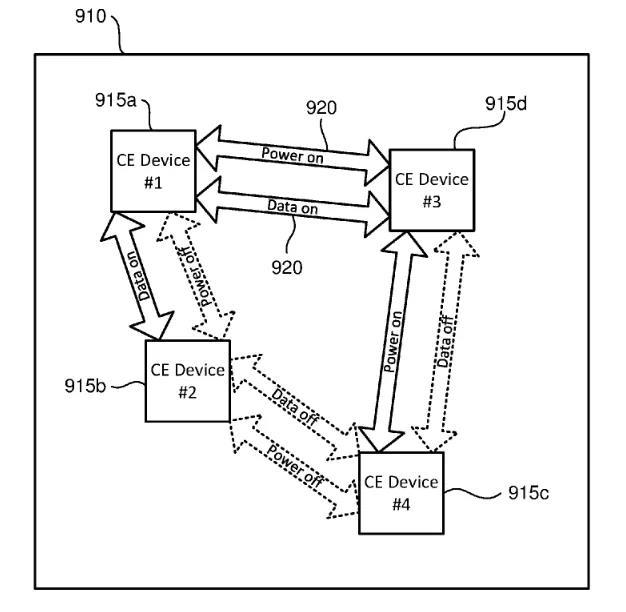 Sony patentuje nowe rozwi±zanie w bezprzewodowym ³adowaniu