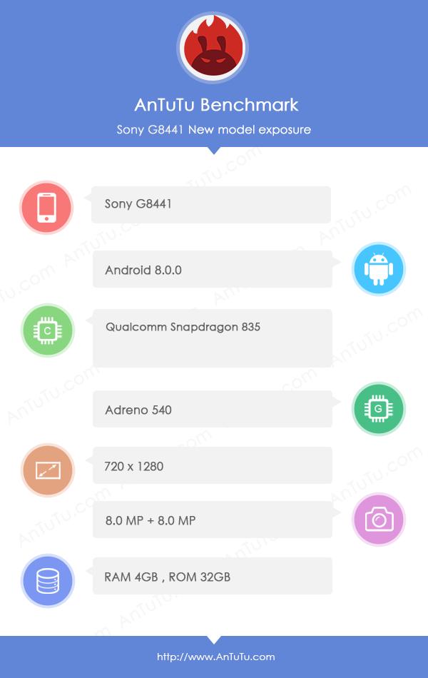 Sony Xperia G8441 - nowy telefon Xperia w³a¶nie trafi³ na benchmark AnTuTu...