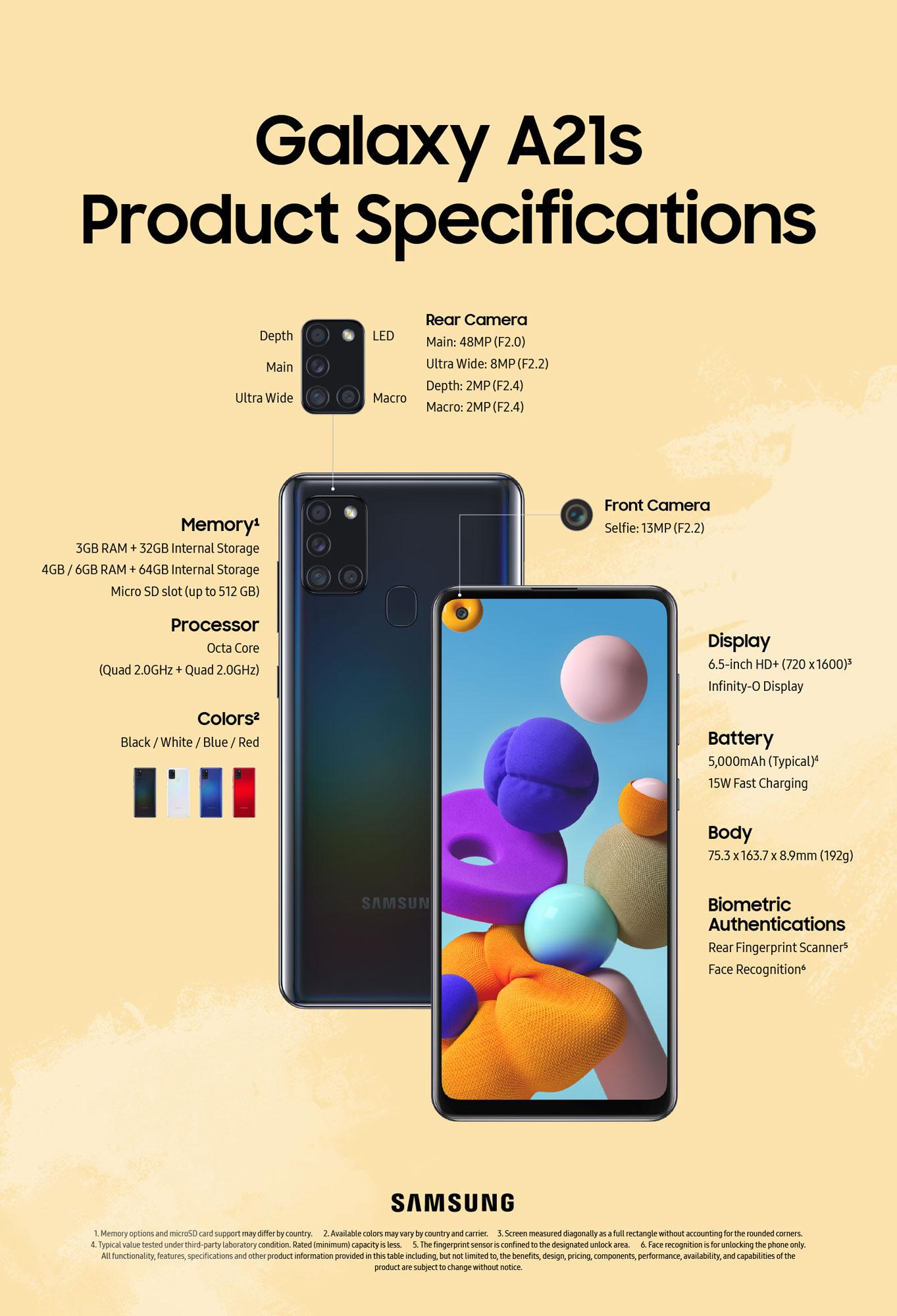 Samsung Galaxy A21s zapowiedziany z kompletn± specyfikacj±. Kolejna bud¿etówka
