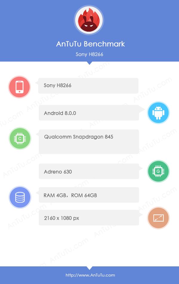 Sony Xperia XZ2 pojawi³a siê na AnTuTu. Trochê specyfikacji!